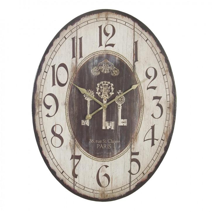 Uhr Schlüssel Paris