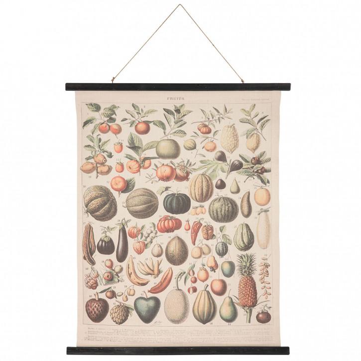 Wandkarte Obst und Gemüse 55x2x75 cm
