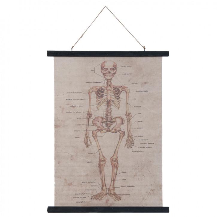 Wandkarte 55x2x75 cm